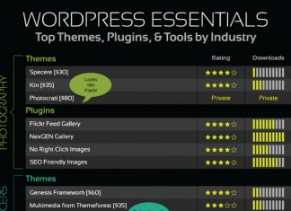 Best-Wordpress-Plugins-for-Photography