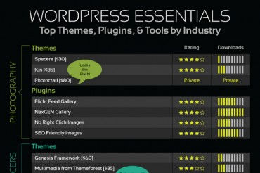 Best WordPress Plugins for Photography, Finance, and Real Estate