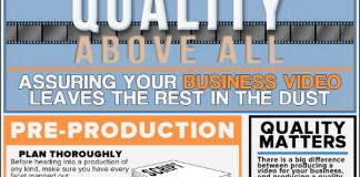 Business-Video-Production-Guide