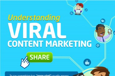 How to Create a Viral Marketing Campaign with Viral Content