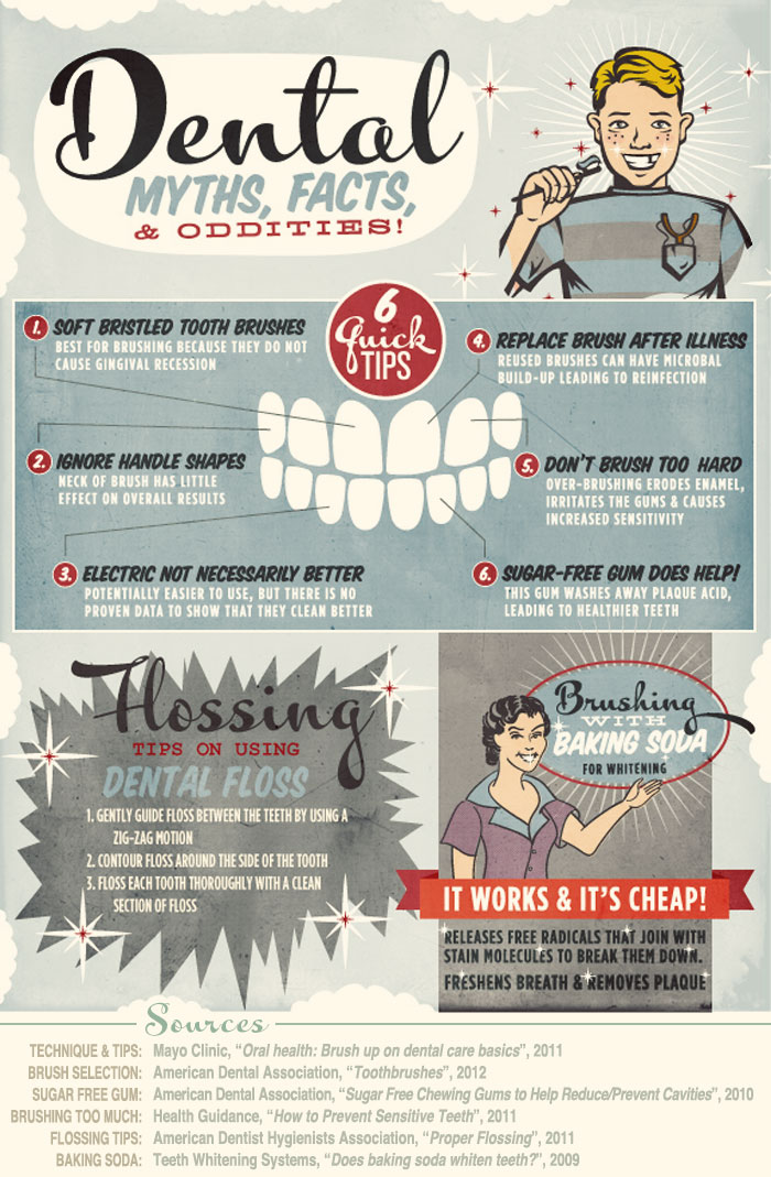 Dental Myths and Facts 149 Catchy Dental Slogans and Dentist Taglines