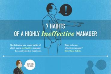 Effective Management Principles and Leadership Skills