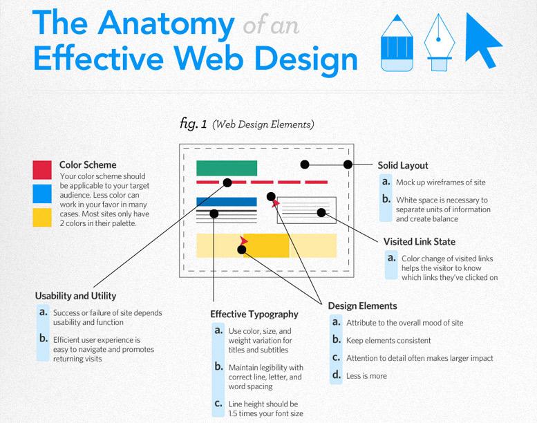 Minimilast Responsive Web Design