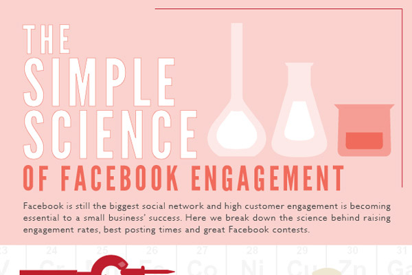 Facebook Engagement Rates, Statistics and Metrics