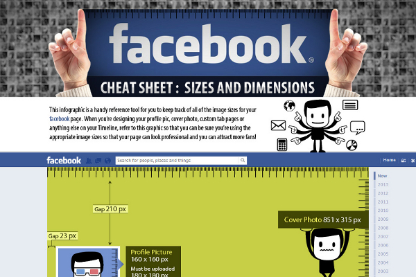 Facebook Image Sizes and Image Dimensions Cheat Sheet