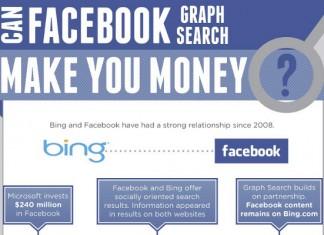 Facebook Social Graph Search SEO Guide
