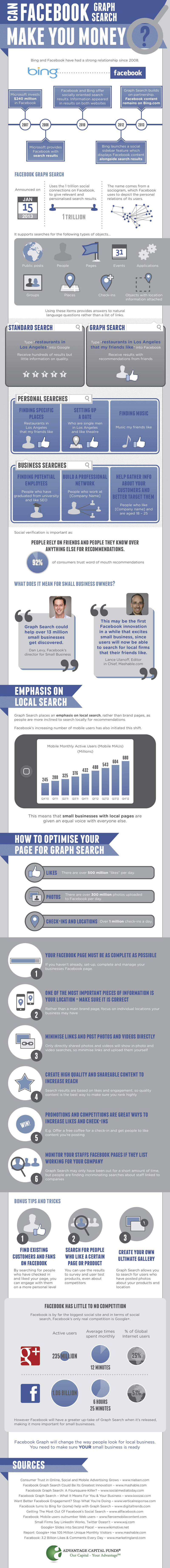 Facebook Social Graph Search SEO Guide