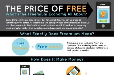 Freemium Strategy and Freemium Examples