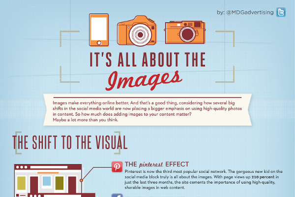 Impact of Images on Social Media Engagement