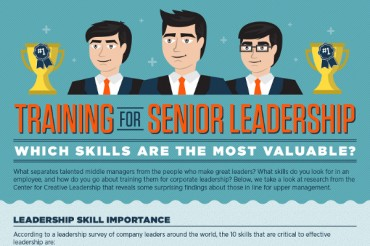 20 Most Important Leadership Qualities in a Leader