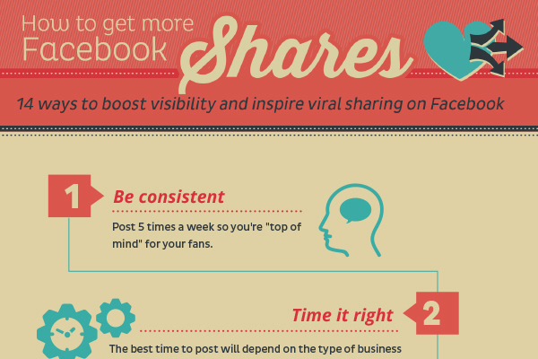 14 Ways to Incease Facebook Shares