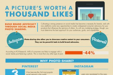 Ways to Use Instagram Photo Posts to Promote a Business