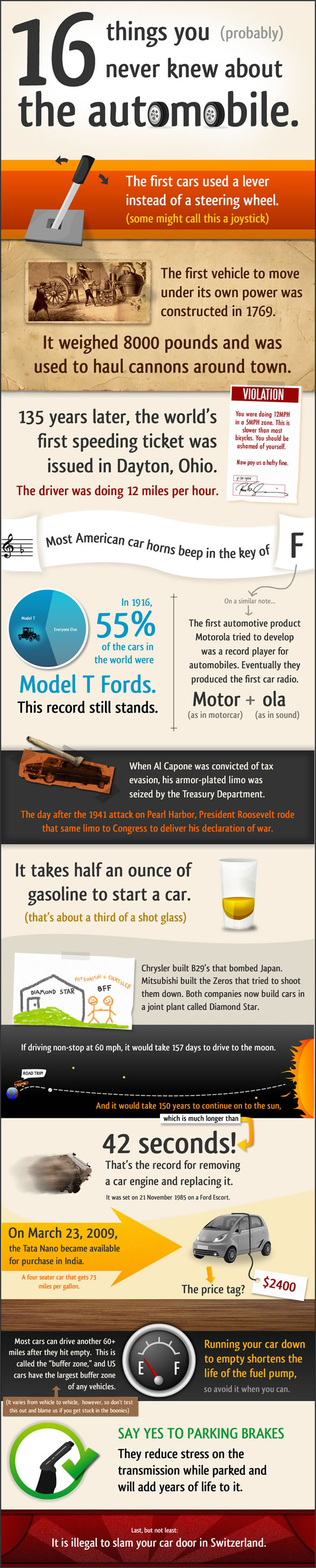 Interesting-Facts-About-Automobiles