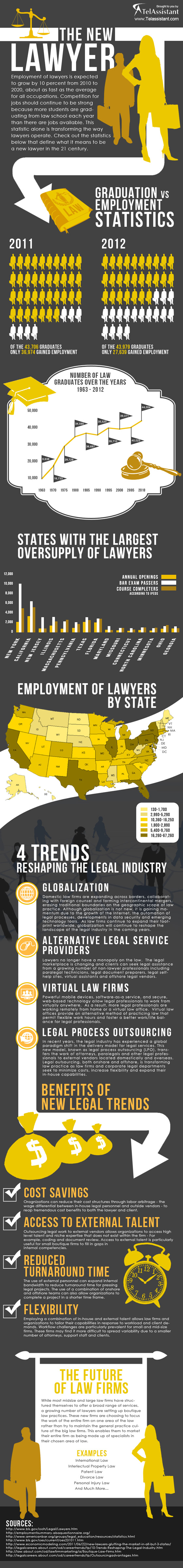 Lawyer Industry Statistics and Trends 124 Catchy Law Firm Slogans and Attorney Taglines