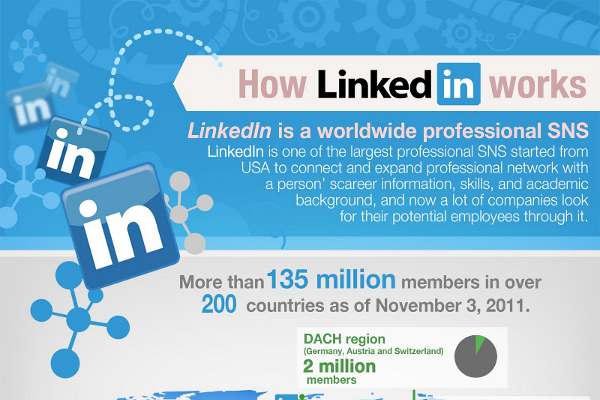 17 LinkedIn Company and Business Profile Tips