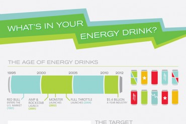 List of 44 Creative Energy Drink Catchy Slogans and Taglines