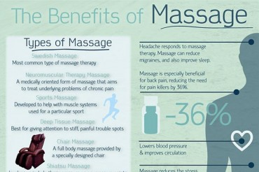 List of 47 Catchy Massage Slogans and Good Taglines