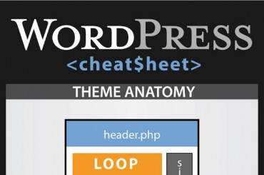 List of WordPress Parameters, Values, and Template Tags