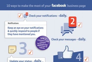 10 Great Marketing Tips for Facebook Business Pages