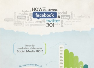 Measuring Social Media ROI for Twitter and Facebook