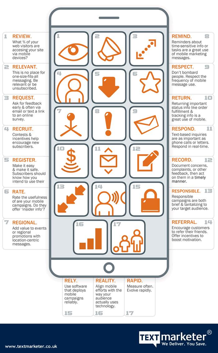 17 Mobile Marketing Secrets and Techniques