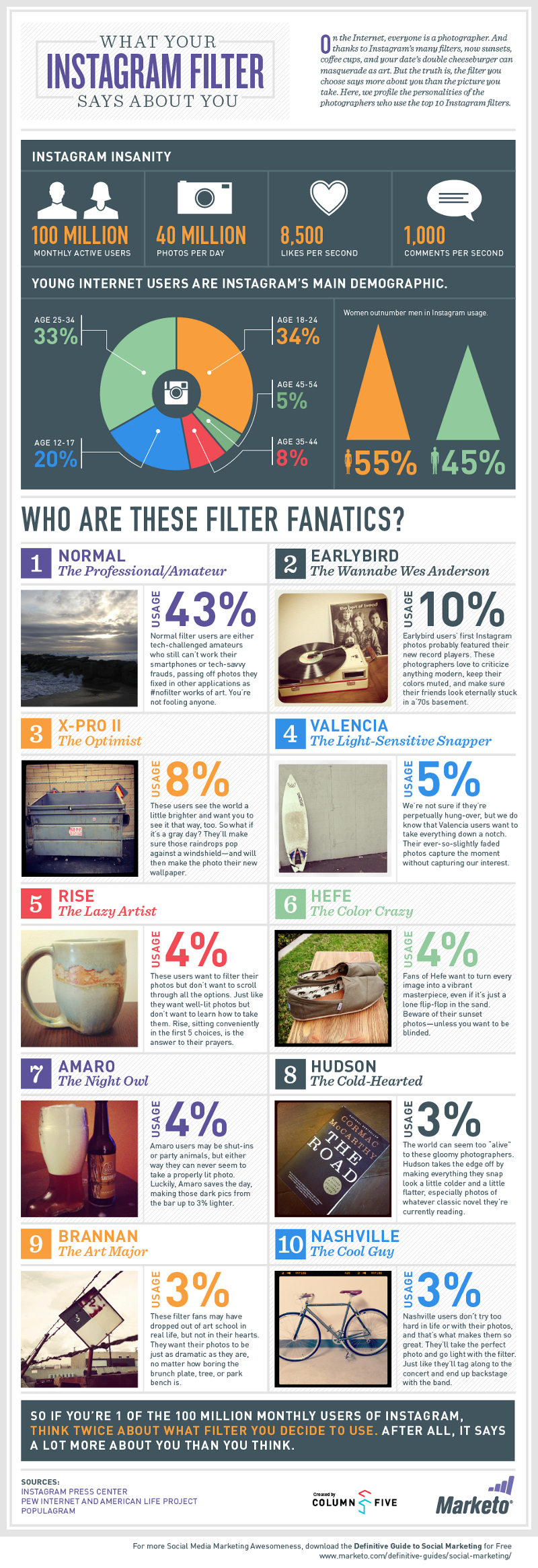 10 Most Popular Instagram Photo Filters