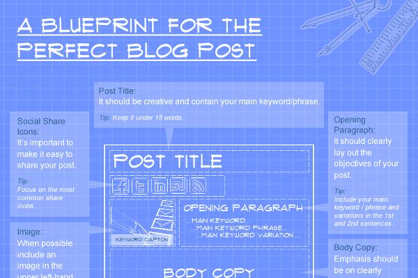 blogging tips archives page 2 of 2. Black Bedroom Furniture Sets. Home Design Ideas