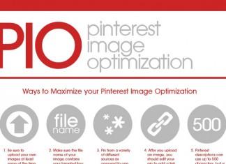 23 Pinterest Image Optimization and SEO Pinning Tips
