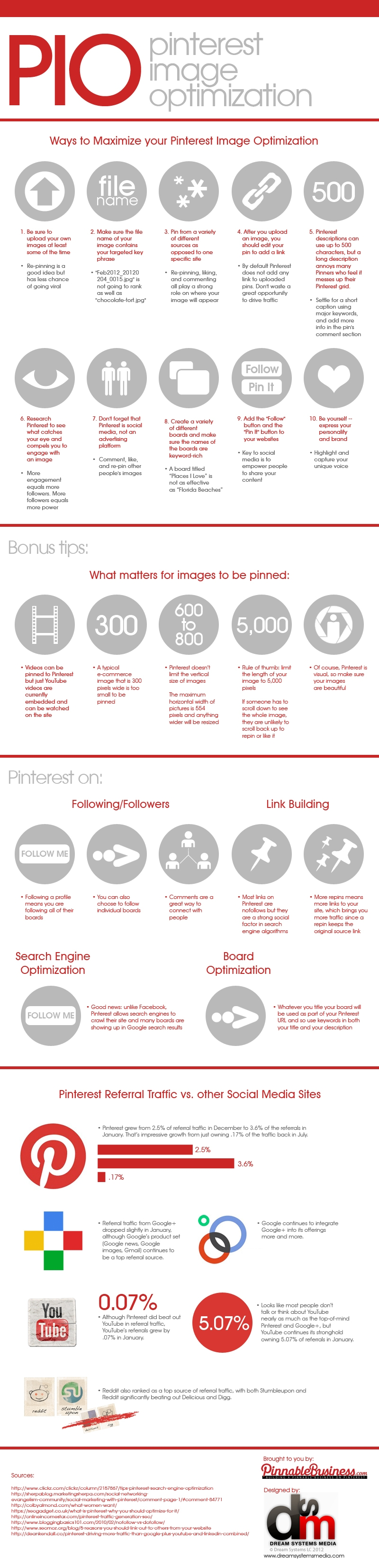 23 Pinterest Image Optimization and SEO Pinning Tips