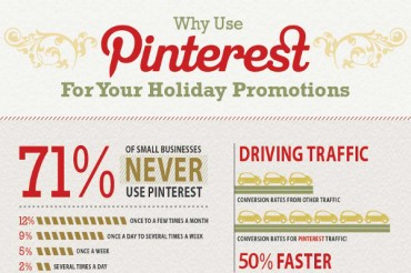 17 Pinterest Promotion Tips for the Holidays