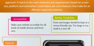 10 Keys to a Responsive Mobile Website Framework and Navigation