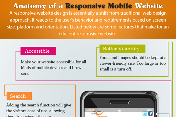 10 Keys to a Responsive Mobile Website Framework and Navigation