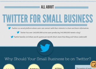 Small Business Trends on Twitter