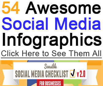 Social Media Marketing Articles