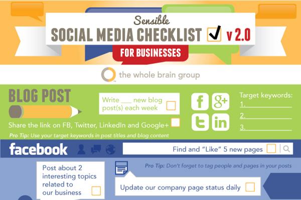Social Media Checklist for Facebook, Twitter, LinkedIn and Pinterest