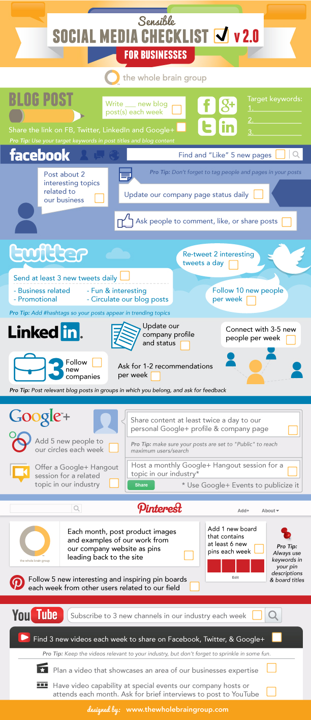Social Media Checklist1 Social Media Checklist for Facebook, Twitter, LinkedIn and Pinterest
