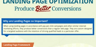 Using Social Proof Marketing and Testimonials on Landing Pages