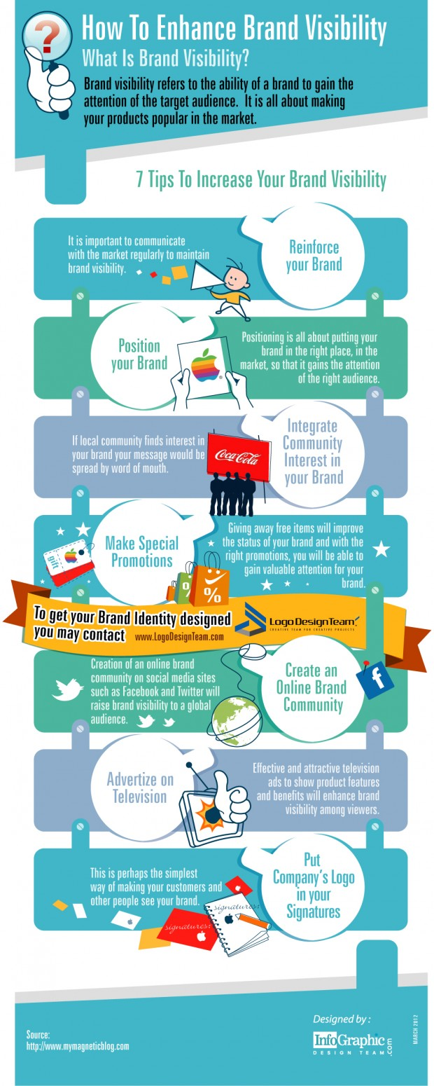 Tips-to-Enhancing-Brand-Visibility