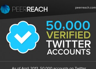 Top-Verified-Twitter-Accounts