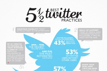 Twitter Best Practices for Brands and Business