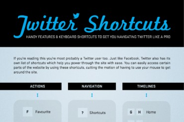 Top 23 Twitter Keyboard Shortcuts