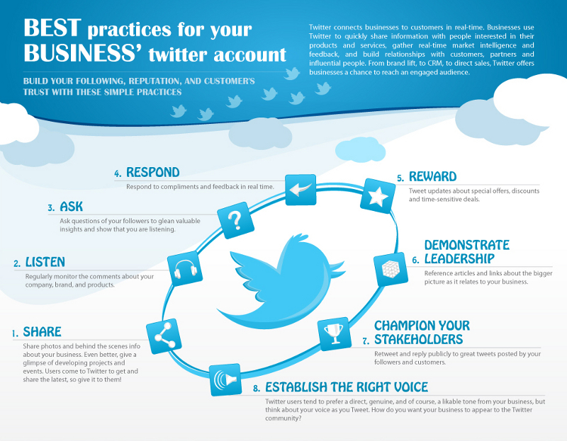 Top 8 Twitter Tips for Small Businesses