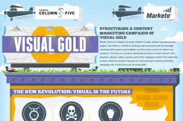 Visual Marketing Examples and Tips