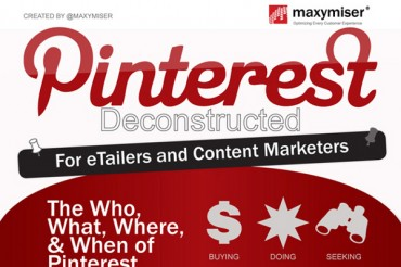 14 Ways to Get More Pins on Pinterest