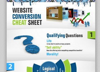 Ways-to-Increase-Your-Conversions