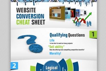 15 Ways to Increase Your Conversions with Conversion Rate Optimization