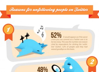 30 Reasons Why People Unfollow Twitter Accounts