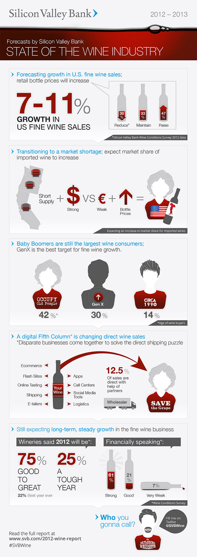 Wine-Industry-Trends-and-Statistics