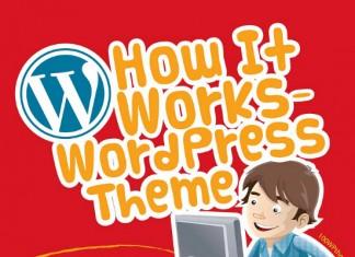 Wordpress Theme Editor Cheat Sheet