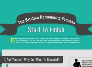 30 cute and funny kitchen sayings and quotes brandongaillecom - Kitchen Sayings